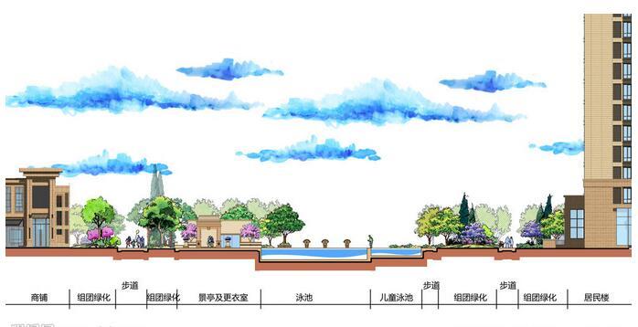 小区景观剖面图图片