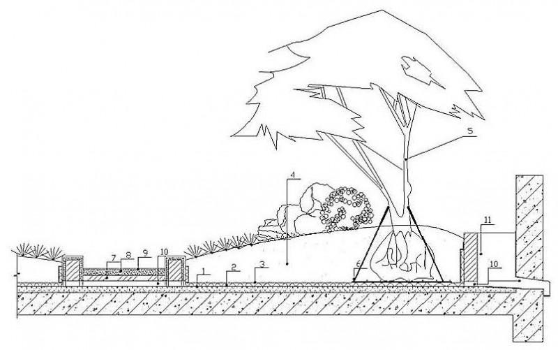 河南省屋顶绿化技术规范(DB41/T 796—2013)